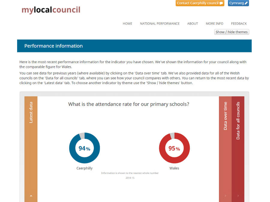 MyLocalCouncil screenshot 3